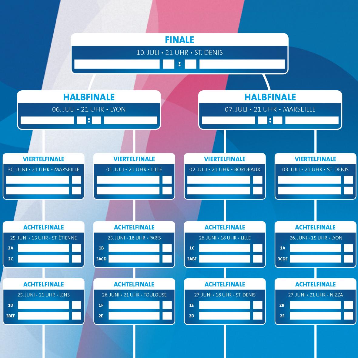 Straßenbahn & EM-Planer — kraftundadel